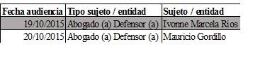 ST-083-18 C. Const. tabla 11
