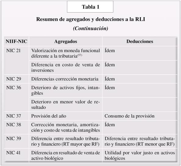 tabla1-apag107.JPG