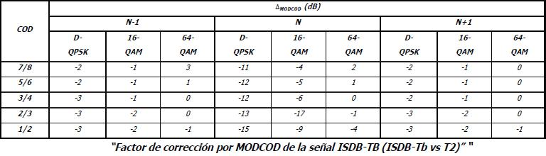 Res4337de2014cuadro10.JPG