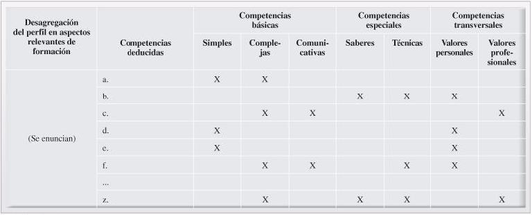 CONTADOR26-06COMPETENCIAS-F1a.JPG