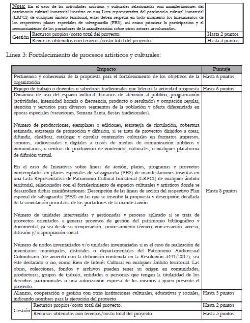 Resolución 2163 de junio 29 de 2018 i28