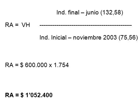 Ind. final