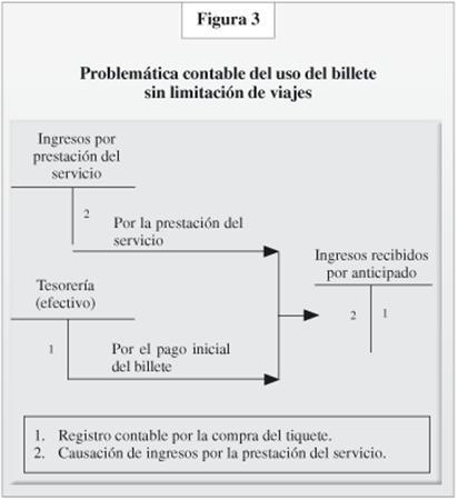 CONTADOR26-06LOS INGRESOS-F3-.JPG