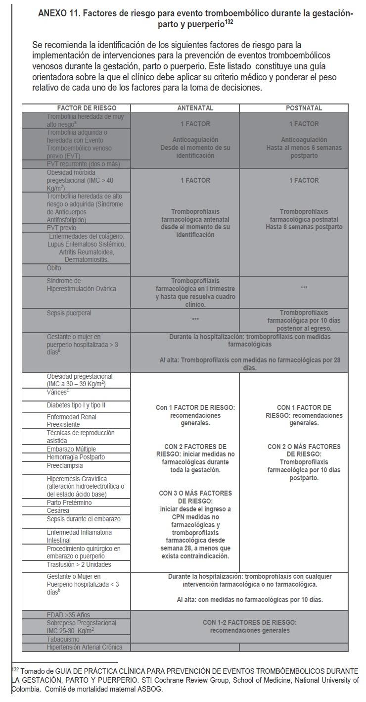 Resolución 3280 de agosto 2 de 2018 i309