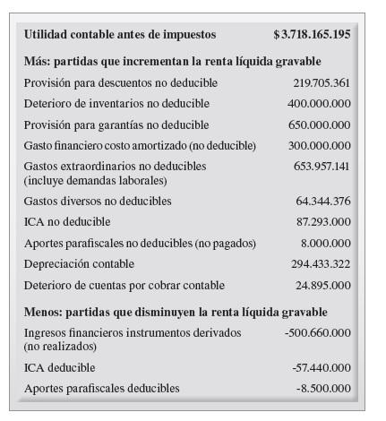 TABLA 5 PAG 100