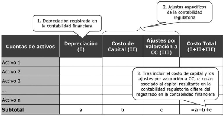 I 1 R 4577 CRC