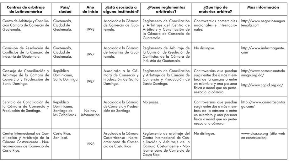 Anexo 1- página 116.JPG