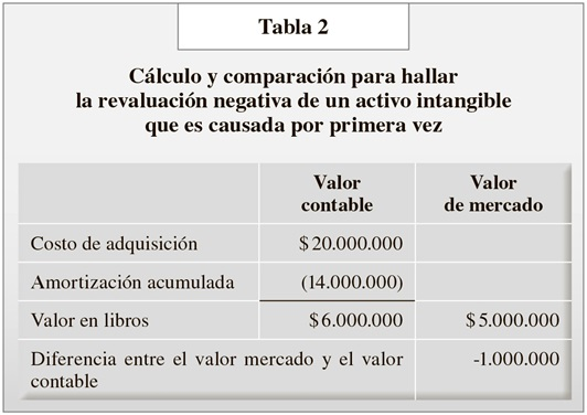 RCONT75PAG23