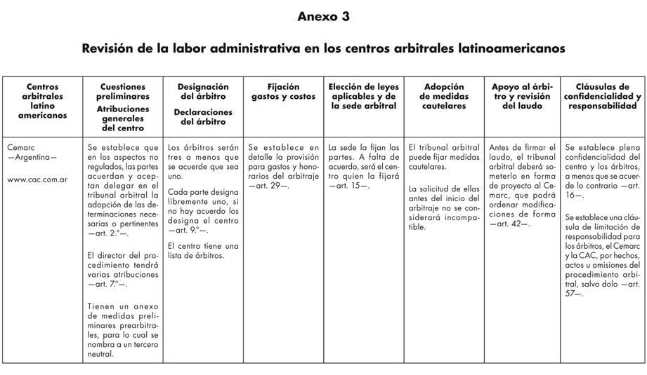 Anexo 1- página 121.JPG
