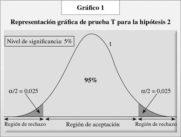 grafico1-62