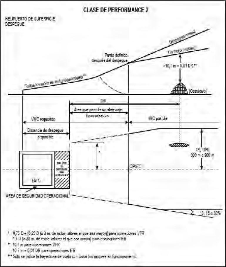 Figura 11.6