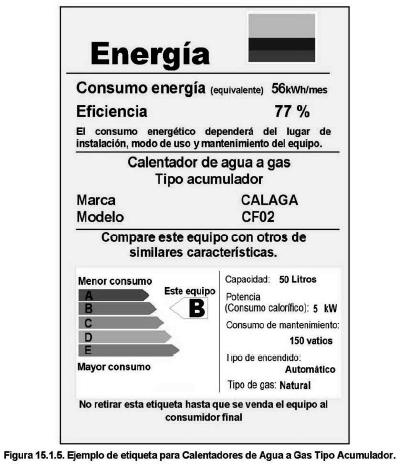 ENER-15