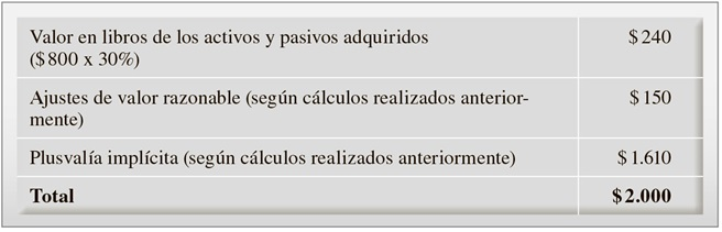 RCONT75PAG55
