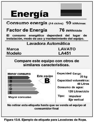 ENER-13