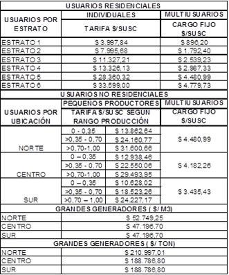 Tabla 9.JPG