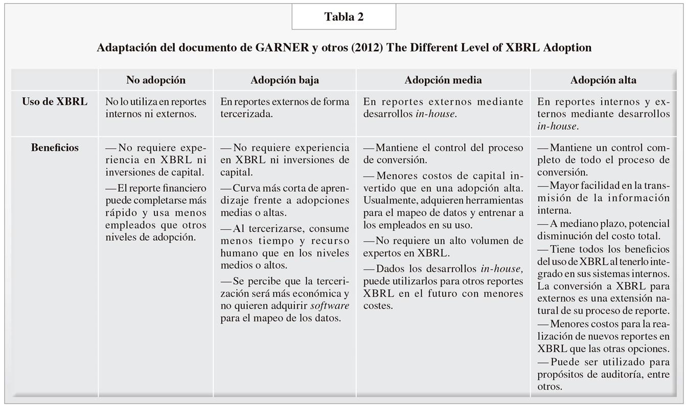 XBRL PAG 28.jpg