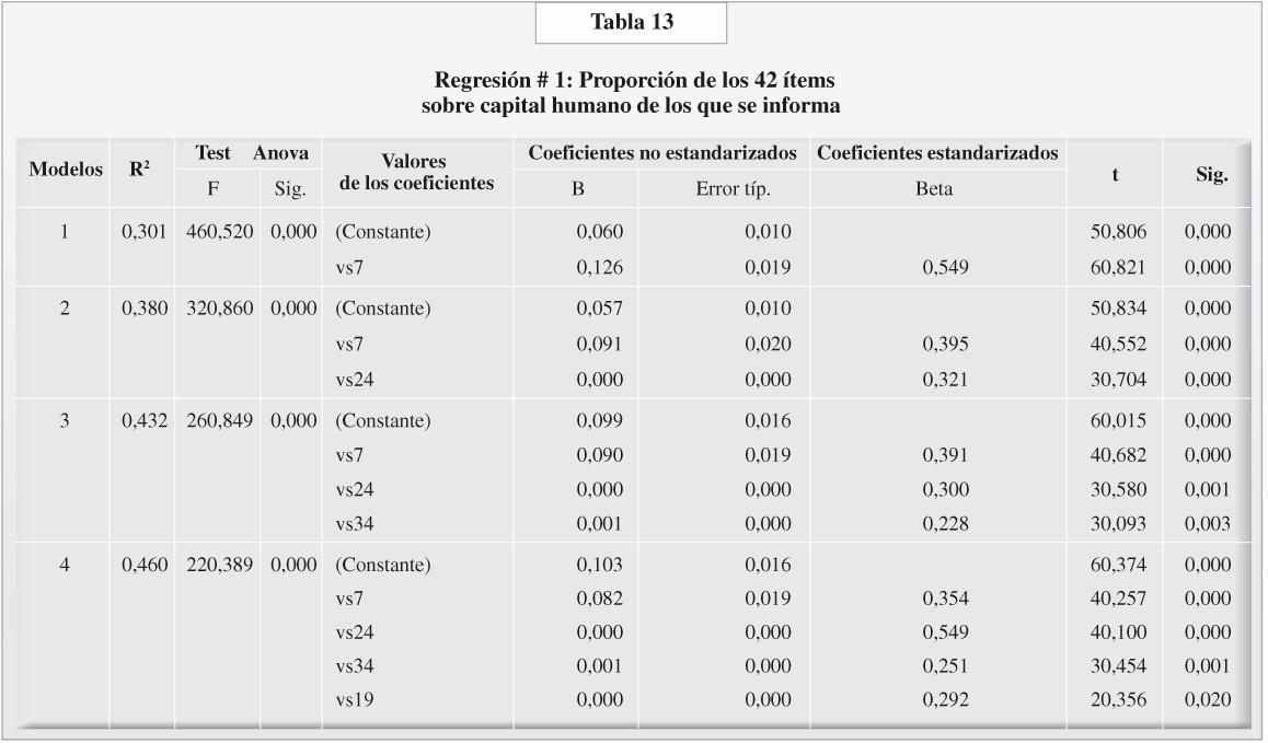 CONT32-07-EL CAPITAL-tabla13-.JPG