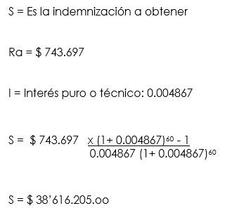 grafico13-2000