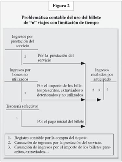 CONTADOR26-06LOS INGRESOS-F2-.JPG