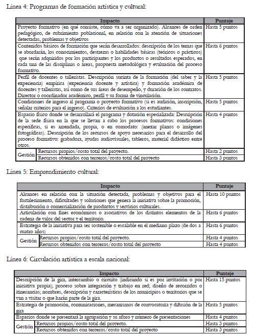 Resolución 2163 de junio 29 de 2018 i29
