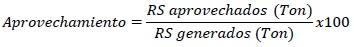 resolución754de2014EcuacionAprovechamiento