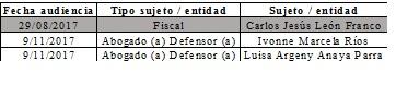 ST-083-18 C. Const. tabla 11-A