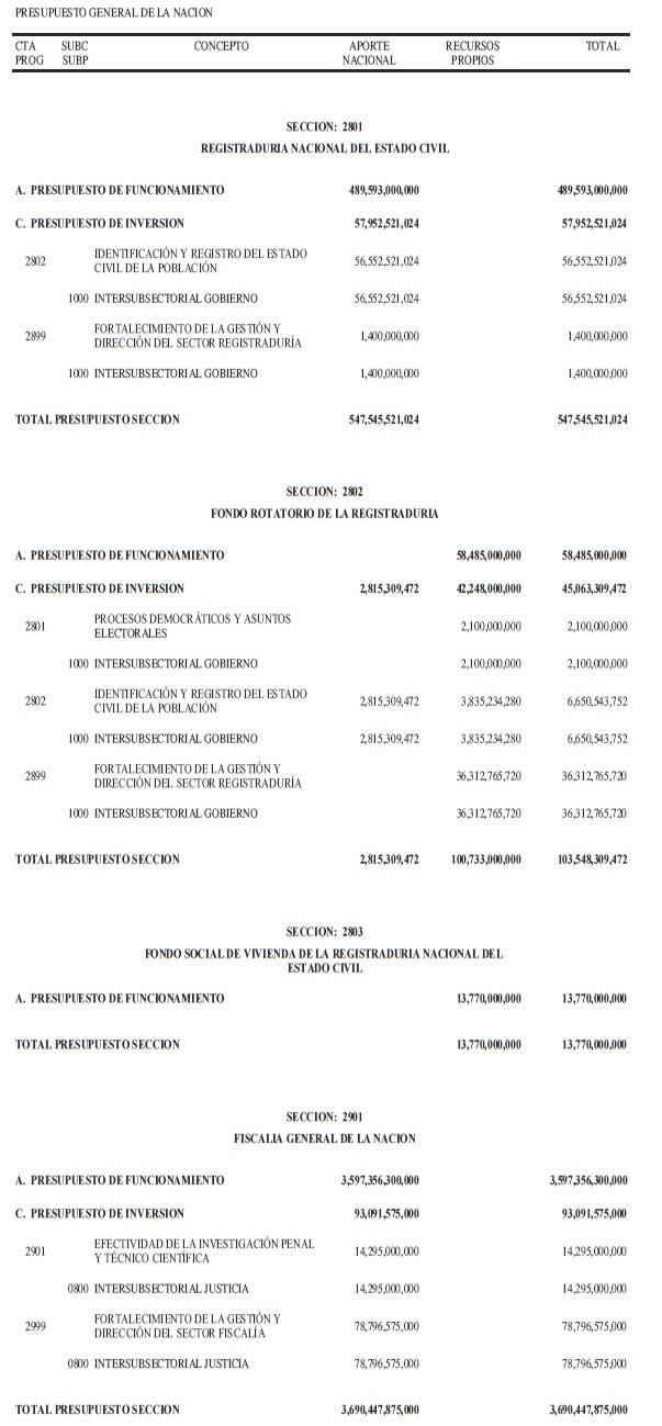 Ley 2008 de diciembre 27 de 2019 i29