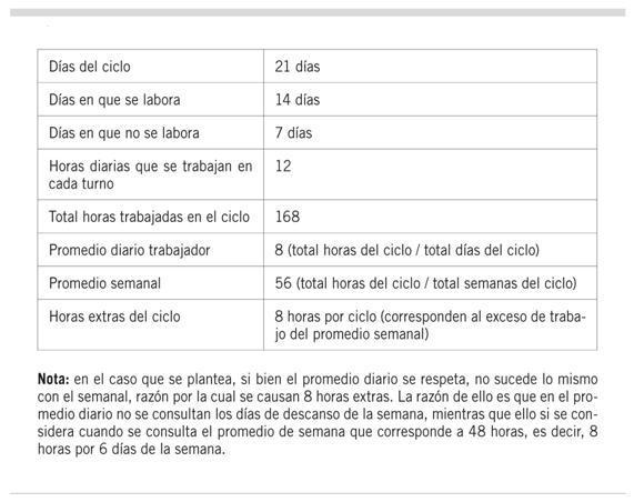 Tablarevistaactualidadlaboral170.JPG