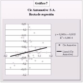 CONTADOR25-06LADIVULGACION-GRAF7-.JPG