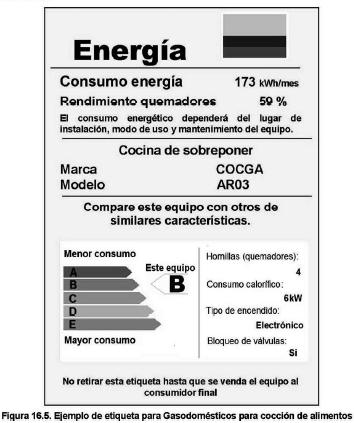 ENER-17