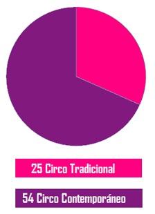 SC283CC GRAFICO