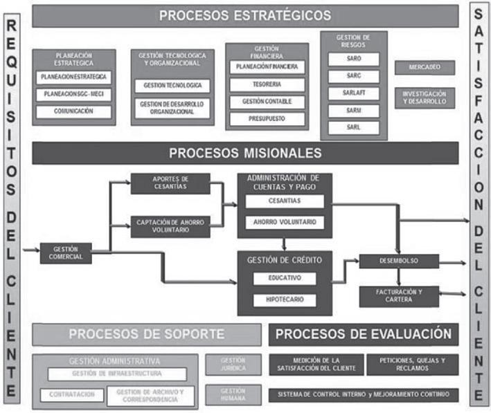 Acuerdo 2028 de 2014 7