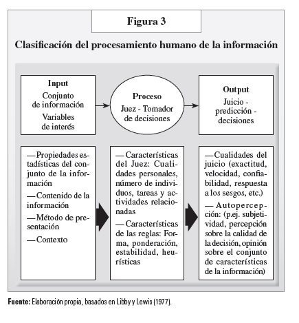 fig 3 pag 36