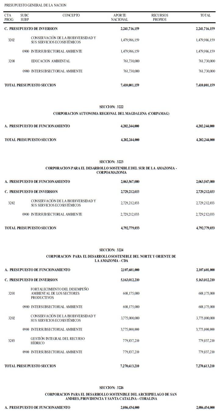 Decreto 2236 de diciembre 27 de 2017 i34