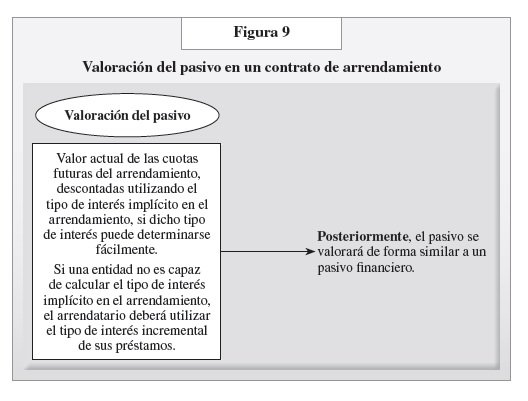 FIG 9 PAG 52