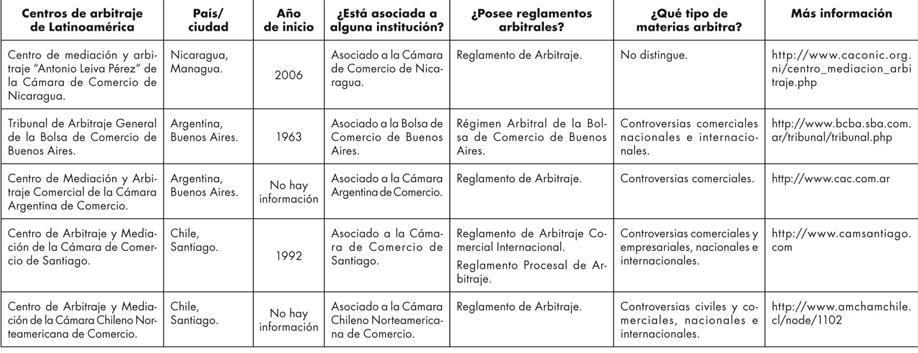 Anexo 1- página 120.JPG