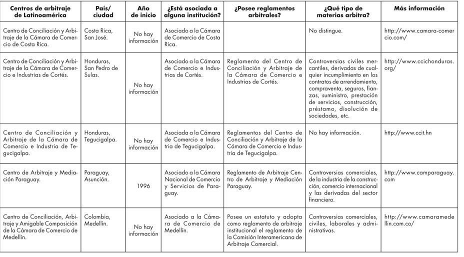 Anexo 1- página 117.JPG