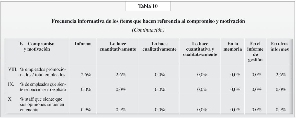 CONT32-07-EL CAPITAL-tabla10a-.JPG