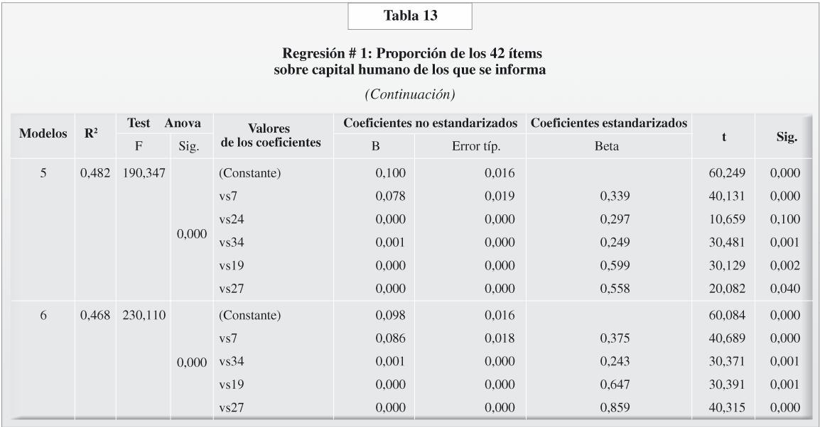 CONT32-07-EL CAPITAL-tabla13a-.JPG