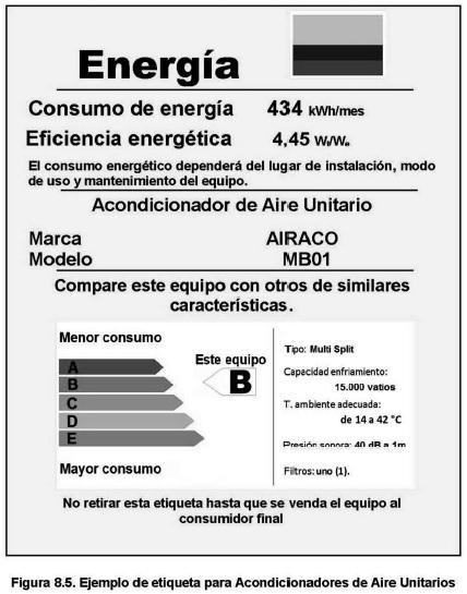 ENER-7