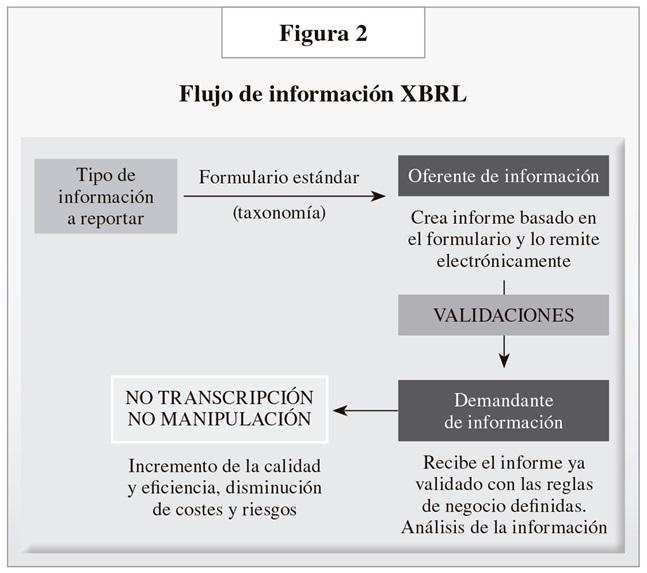 XBRL PAG 22.jpg
