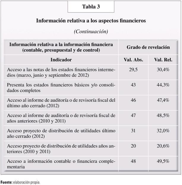 TAB 3 PAG 105.JPG