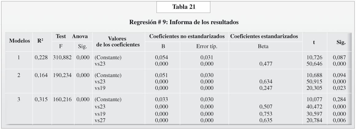 CONT32-07-EL CAPITAL-tabla21-.JPG