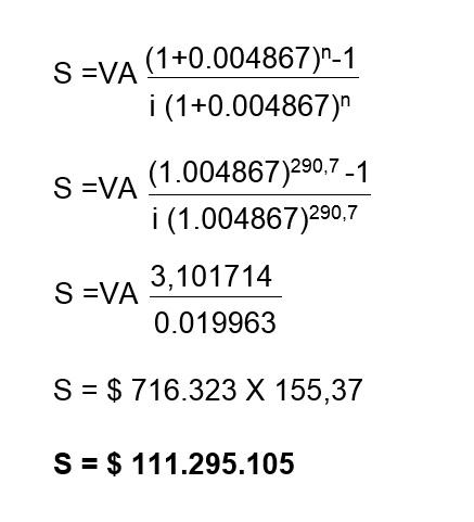 S1999-01296CE Formula 3