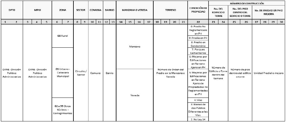 RESOLUCION 70 DE 2011.PNG