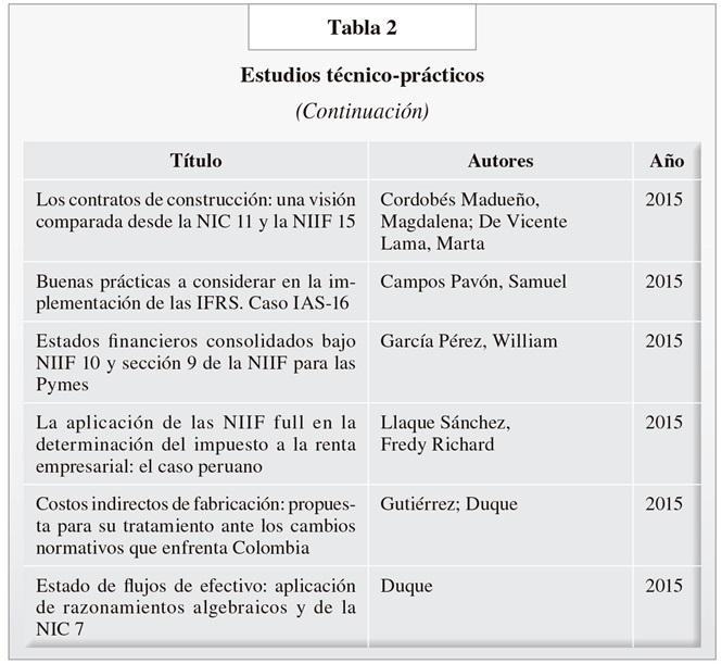 TABLA1AP91 RCONT