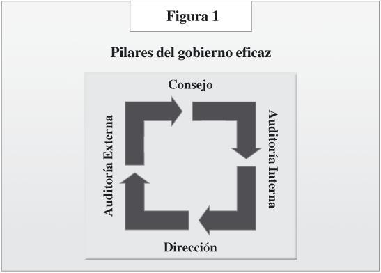 CONT32-07-EL AUDITORIN-FIGU1-.JPG