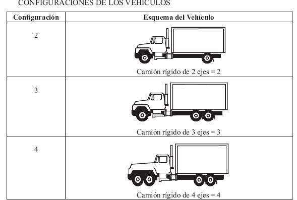 vehículos.JPG