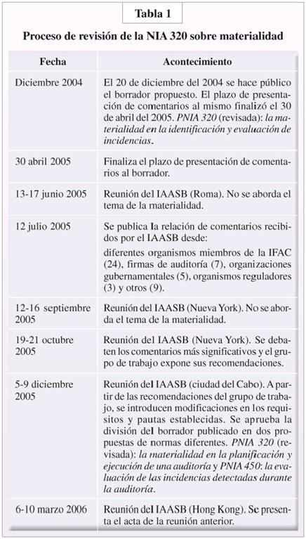 CONT28-06-NORMAT-FTAB1-.JPG