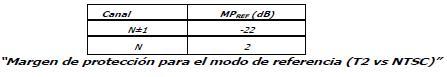 Res4337de2014cuadro4.JPG